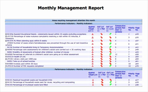 Monthly Report Template for Manager Unique Monthly Management Report Template 10 Documents In Pdf