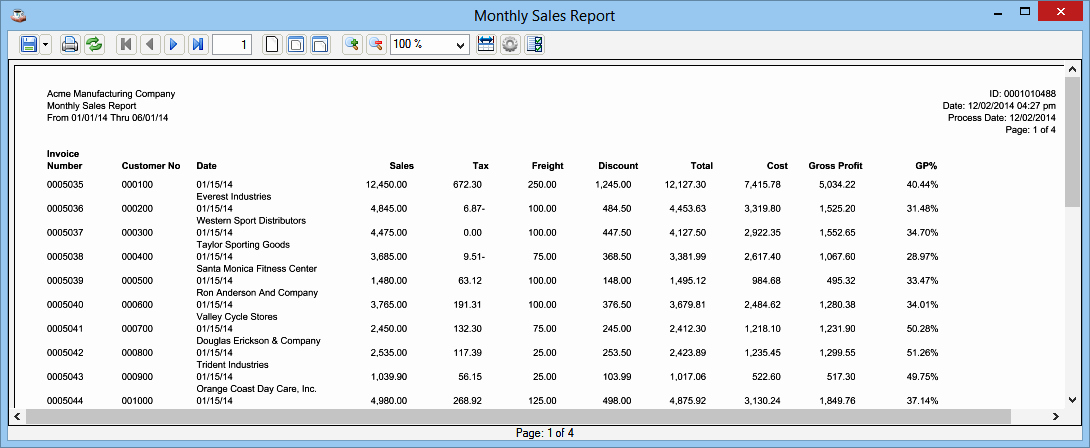 Monthly Sales Report Template Awesome Monthly Sales Report Template