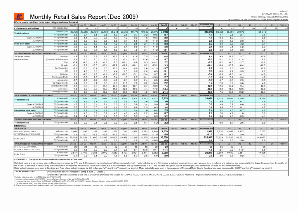Monthly Sales Report Template Beautiful Monthly Retail Sales Activity and Report Spreadsheet