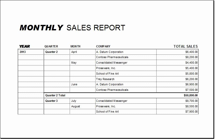 Monthly Sales Report Template Excel Inspirational Monthly Sales Report Spreadsheet Vatansun