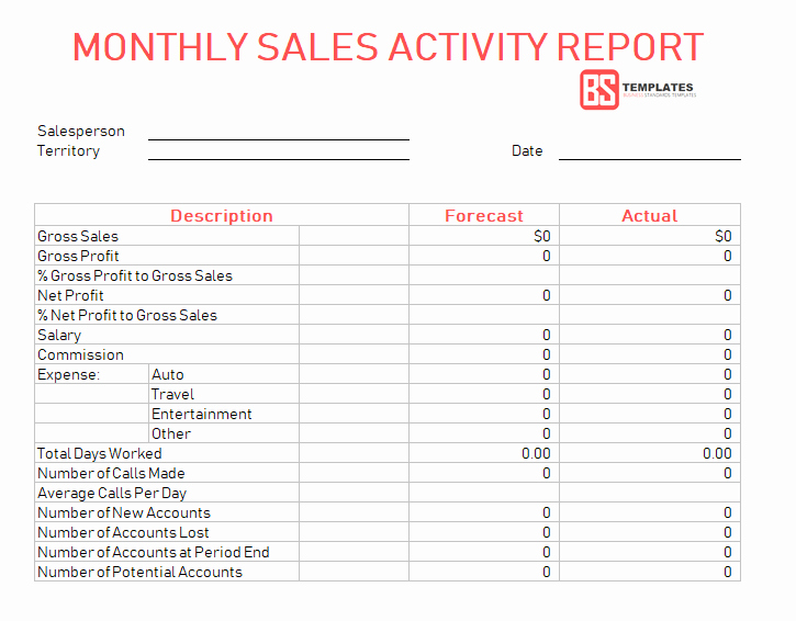 Monthly Sales Report Template Excel Lovely Sales Report Templates – 10 Monthly and Weekly Sales