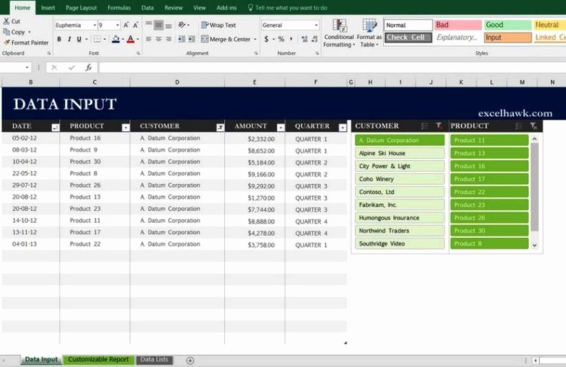 Monthly Sales Report Template Fresh Free Monthly Yearly Excel Sales Report Template for