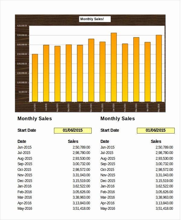 Monthly Sales Report Template Fresh Monthly Sales Report Template 13 Free Excel Pdf