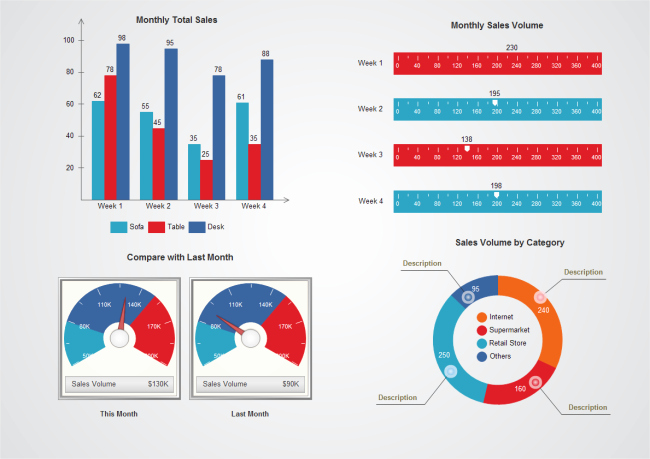Monthly Sales Report Template Inspirational Sales Dashboard Templates Practical and Editable