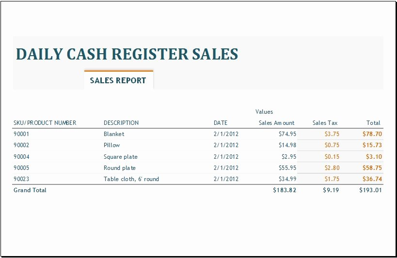 Monthly Sales Report Template Lovely Daily Sales Report Template