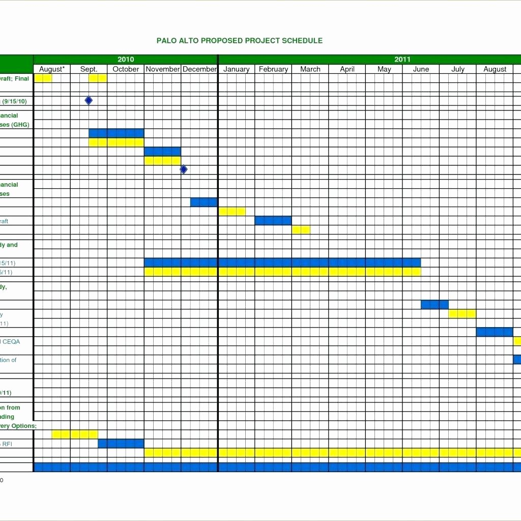 Monthly Shift Schedule Template New Template Employee Shift Schedule Template Excel