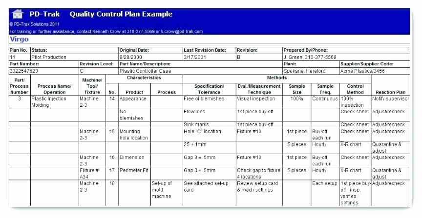 Mortgage Quality Control Plan Template Best Of Pause Free Mortgage Quality Control Plan Template