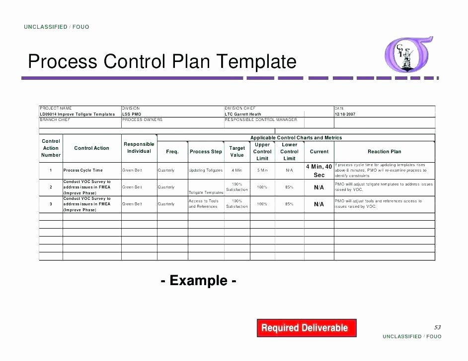 Mortgage Quality Control Plan Template Fresh Design Quality Control Plan Template Construction Project