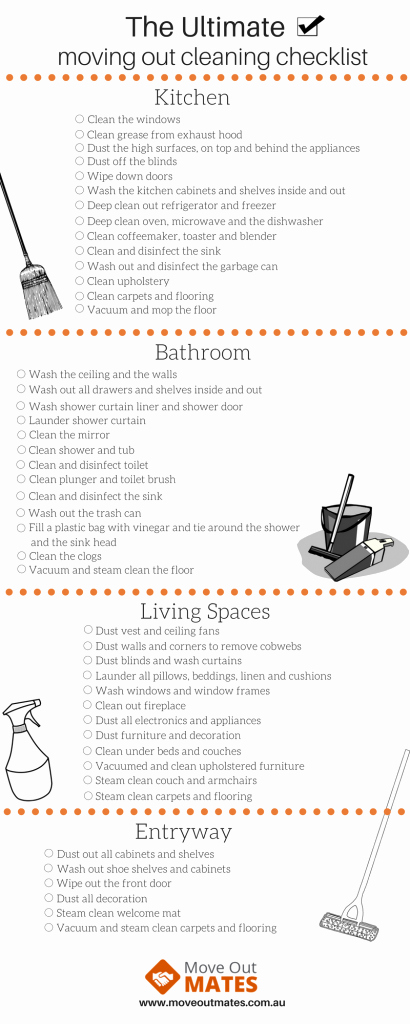 Move Out Cleaning Checklist Template Inspirational Moving Out Checklist End Of Lease Cleaning Checklist