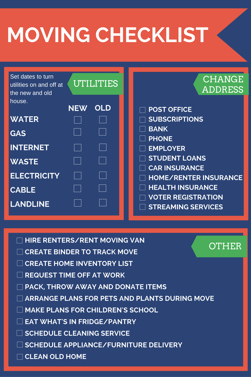 Move Out Cleaning Checklist Template New Must Have Moving Checklist and Stress Saving Tips