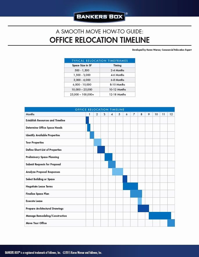 Moving Office Checklist Template New 8 Best Fice Moving organizer Images On Pinterest