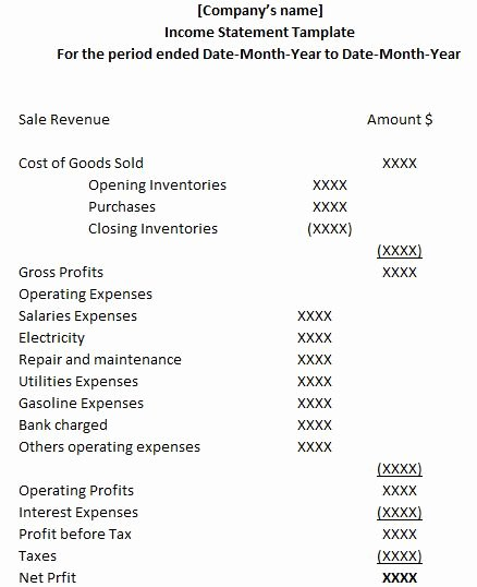 Multi Step Income Statement Template Awesome Multiple Step In E Statement Definition Explanation