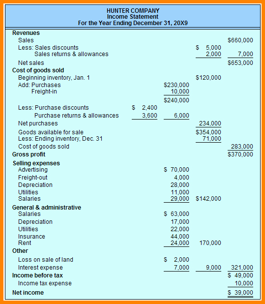 Multi Step Income Statement Template Inspirational Balance Sheet Vs In E Statement Difference and