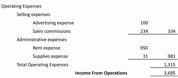Multi Step Income Statement Template Lovely Multi Step In E Statement Example Template