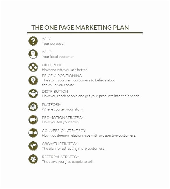 Music Marketing Plan Template Awesome A Guide to Digital Charity Marketing Canva Templates for