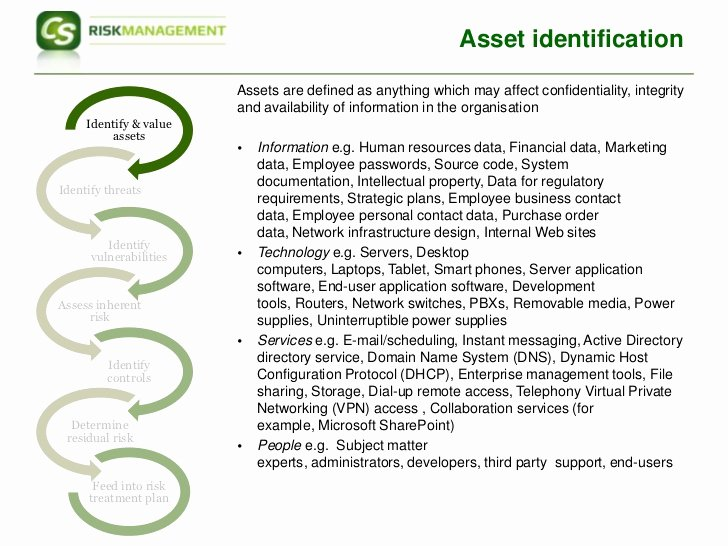 Network Infrastructure assessment Template Awesome iso Risk assessment Approach