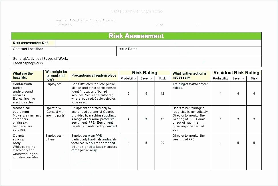 Network Infrastructure assessment Template Luxury 95 Security Risk Analysis Meaningful Use Template top