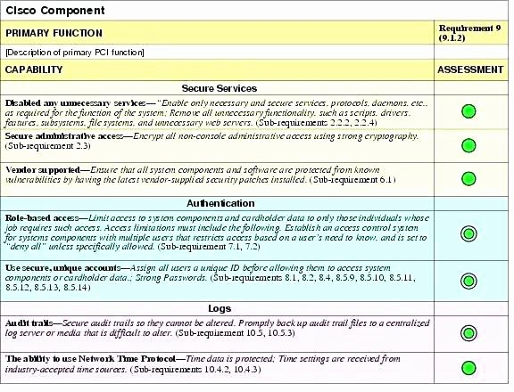 Network Infrastructure assessment Template New Best Resume S S Server Resume Example Resume