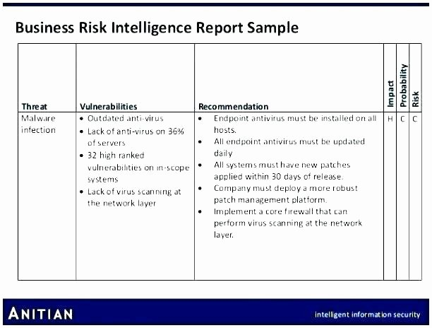 Network Risk assessment Template Awesome Network Risk assessment Template – Eleads