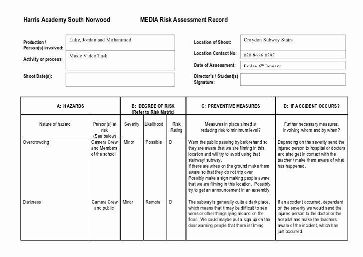 Network Risk assessment Template Luxury Risk assessment Template