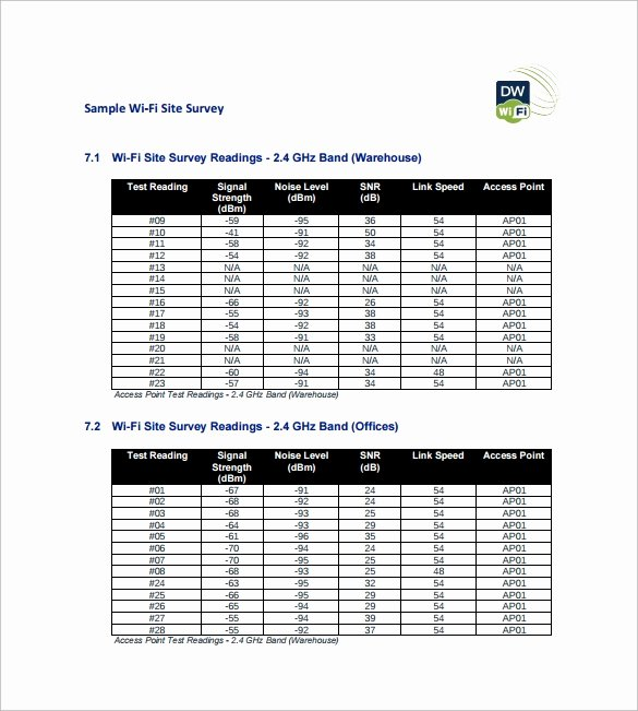 Network Site Survey Template Inspirational Site Survey Template 8 Download Free Documents In Word Pdf