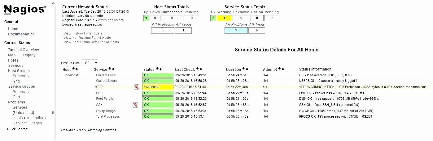 Network Site Survey Template Unique Condition Survey Template Site Survey Report Template