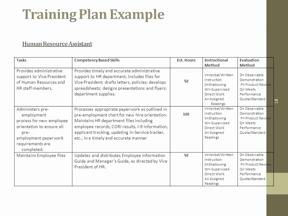 New Employee Training Plan Template Elegant Template Sample Training Schedule Template
