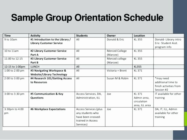 New Hire Training Plan Template Lovely Related Post New Employee orientation Program Template
