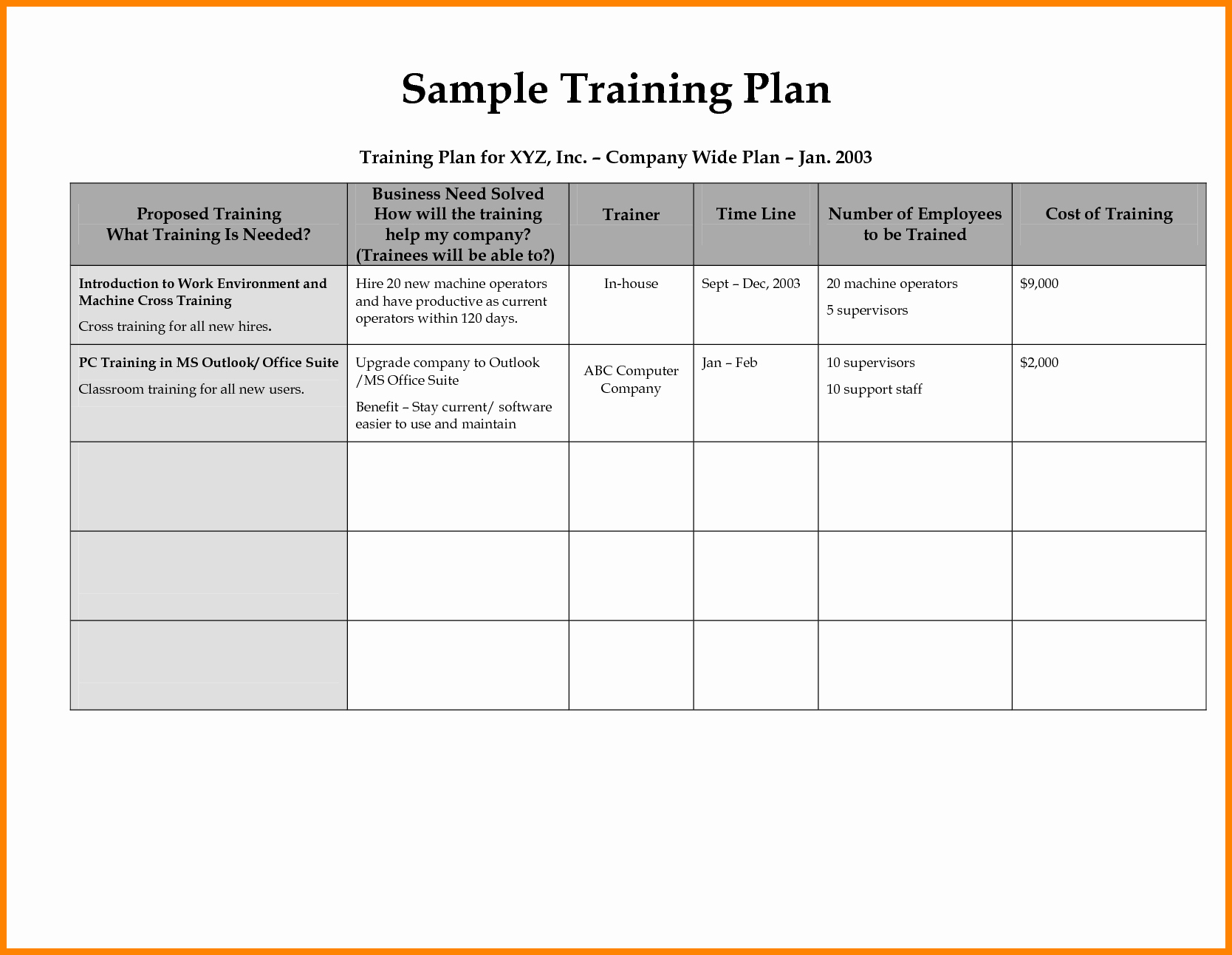 New Hire Training Plan Template New 8 Employee Training Plan Template
