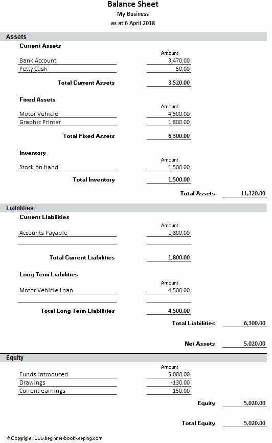 Non Profit Balance Sheet Template Elegant Accounting Balance Sheet Example Template Problem – Peero Idea