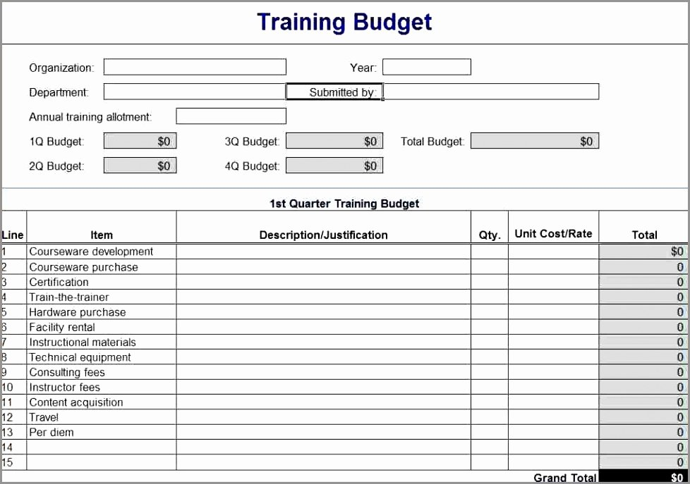 Non Profit Budget Template Excel Awesome 12 Non Profit Bud Template Excel Epitu