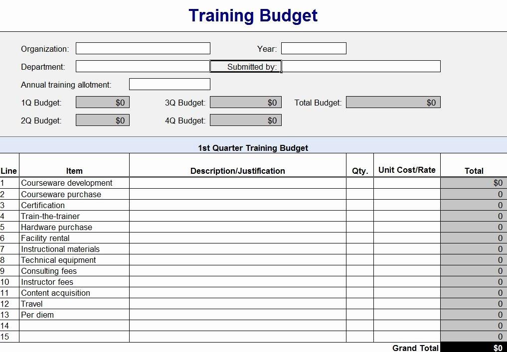 Non Profit Budget Template Excel Elegant Printables Non Profit Bud Worksheet Mywcct Thousands
