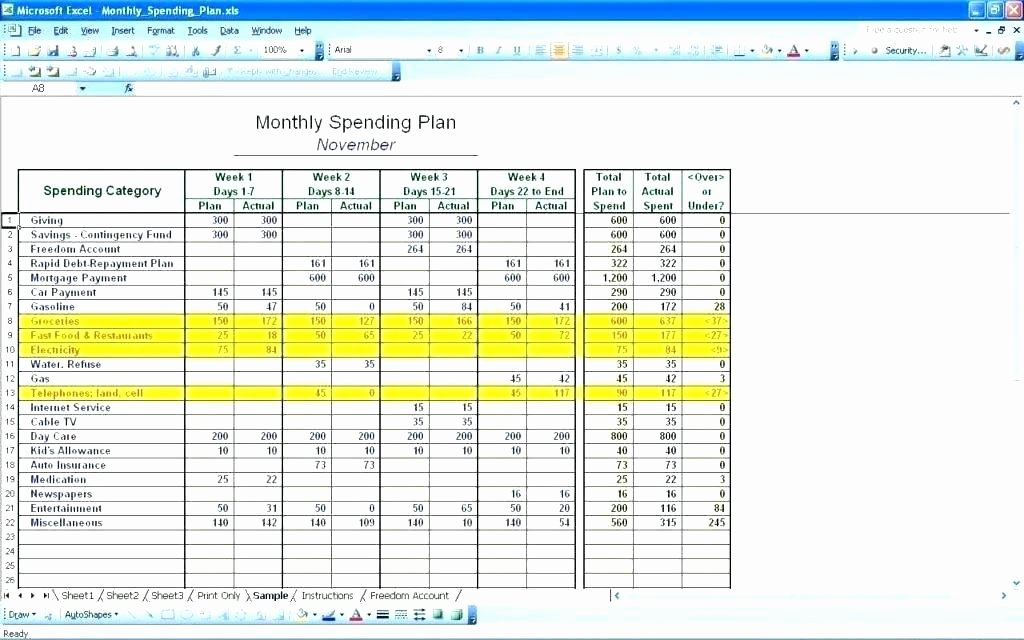 Non Profit Budget Template Excel Fresh Profit and Loss Bud Template Excel Project Grant