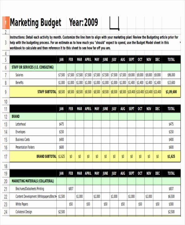 Non Profit Budget Template Excel Inspirational 12 Non Profit Bud Templates Word Pdf Excel