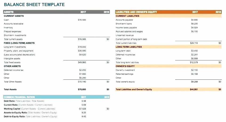 Non Profit Budget Template Excel Luxury Nonprofit Operating Bud Template Non Profit Bud