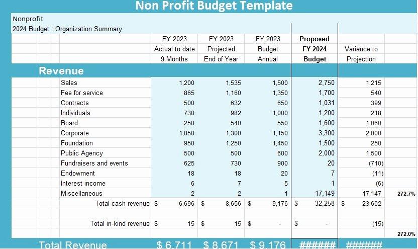 Non Profit Budget Template Fresh Non Profit Bud Template