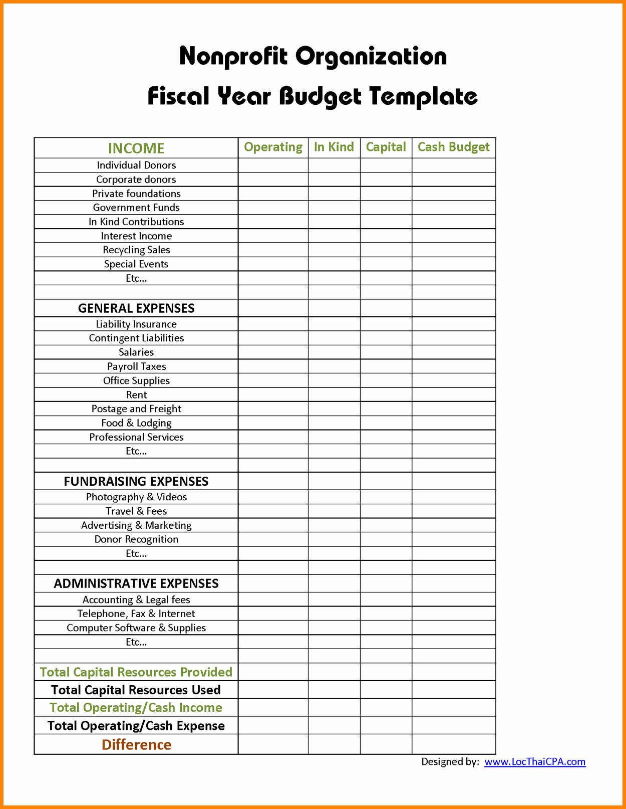 Non Profit Budget Template Inspirational Operating Bud Template Non Profit