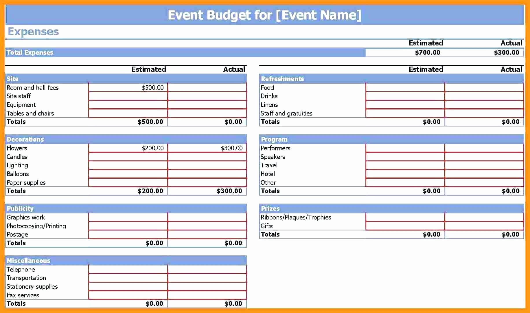 Non Profit event Planning Template Fresh Non Profit Bud Template Ivoiregion