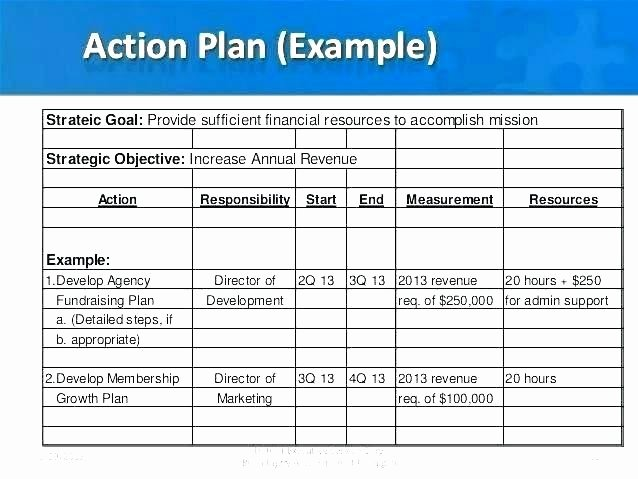 Non Profit event Planning Template Inspirational Fundraising Development Plan Template Housing Fundraising