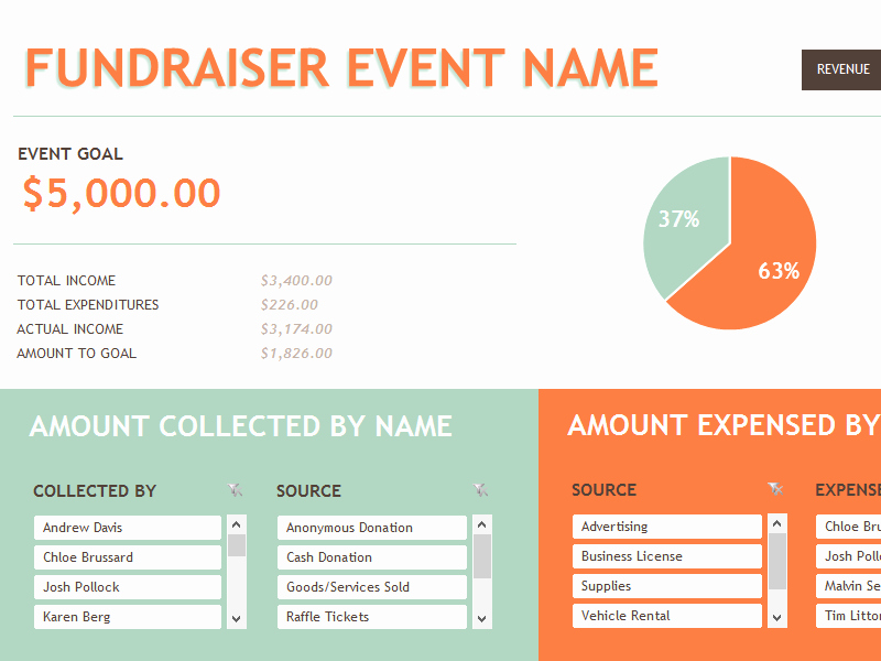Non Profit event Planning Template Luxury Bud for Fundraiser event Template