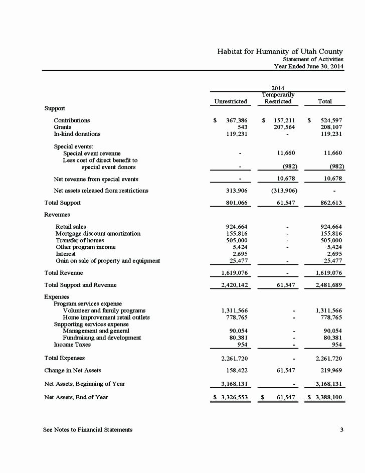 Non Profit Financial Statement Template Beautiful Free Financial Statement Template Excel Non Profit In E