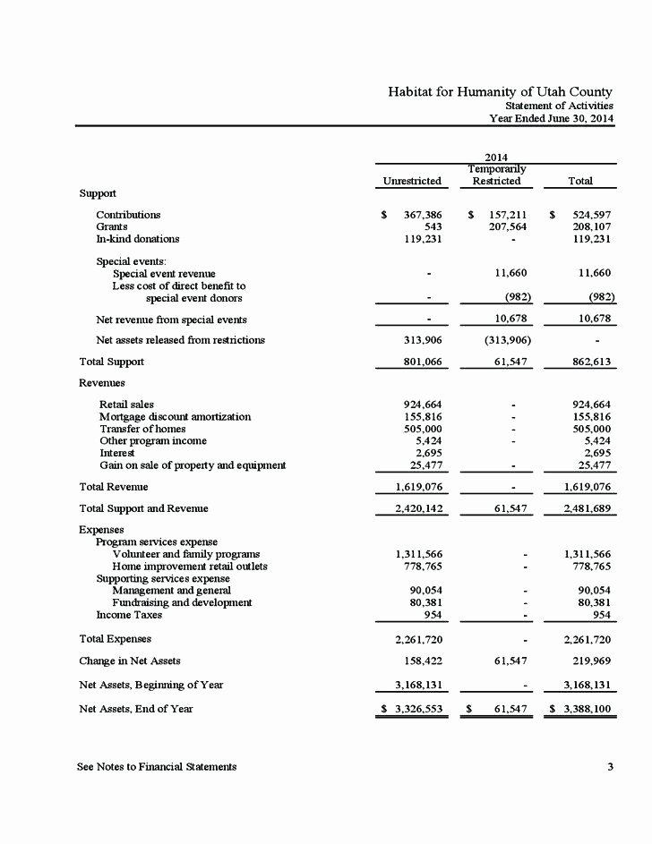 Non Profit Financial Statement Template Beautiful Free Financial Statement Template Excel Non Profit In E