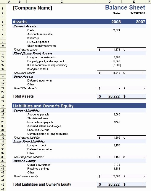 Non Profit Financial Statement Template Beautiful Non Profit Financial Statement Template Free 2016