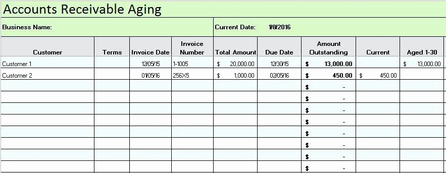 Non Profit Financial Statement Template Best Of Free Accounting Templates In Excel Non Profit Financial