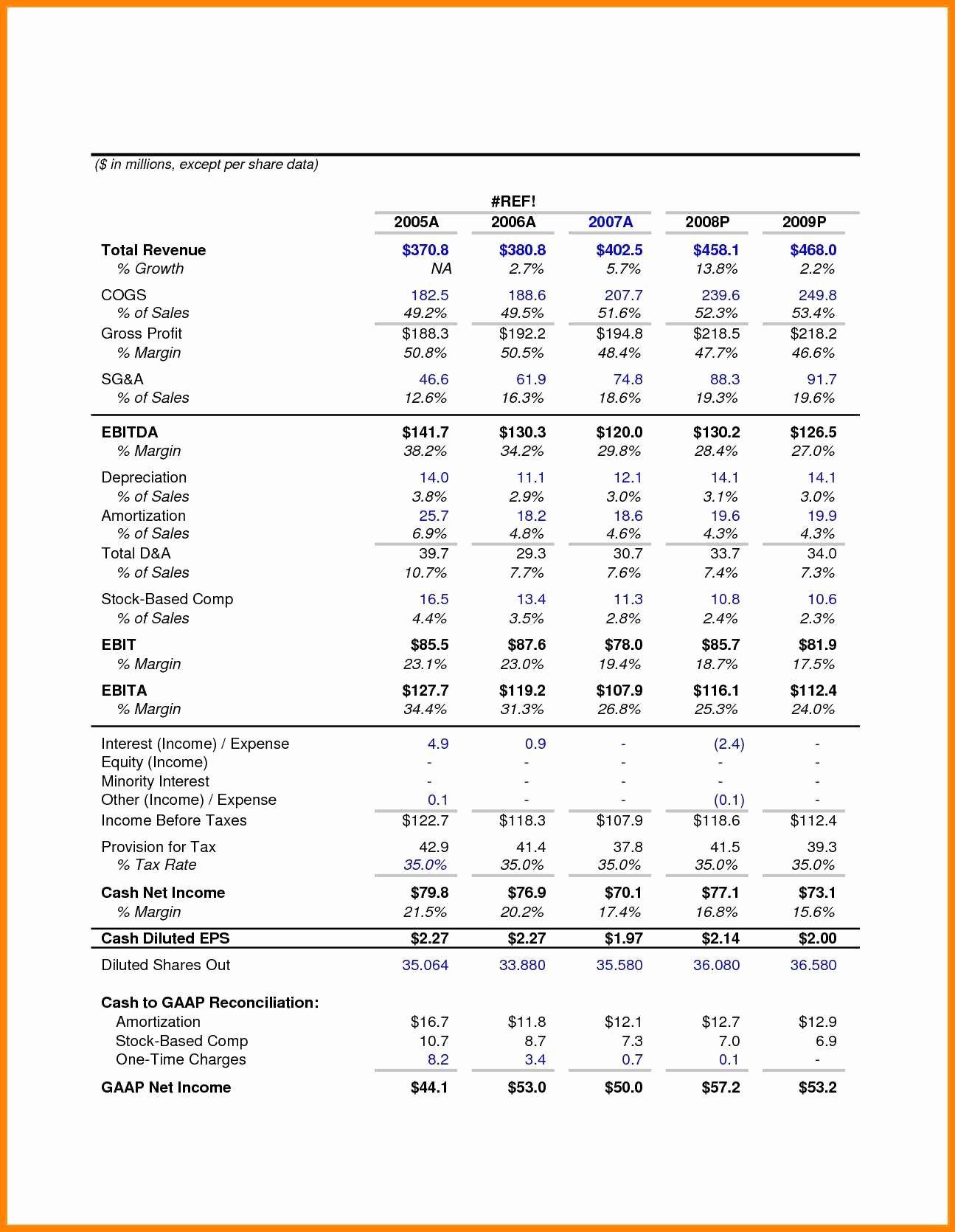 Non Profit Financial Statement Template Fresh Financial Statement Template for Non Profit organization
