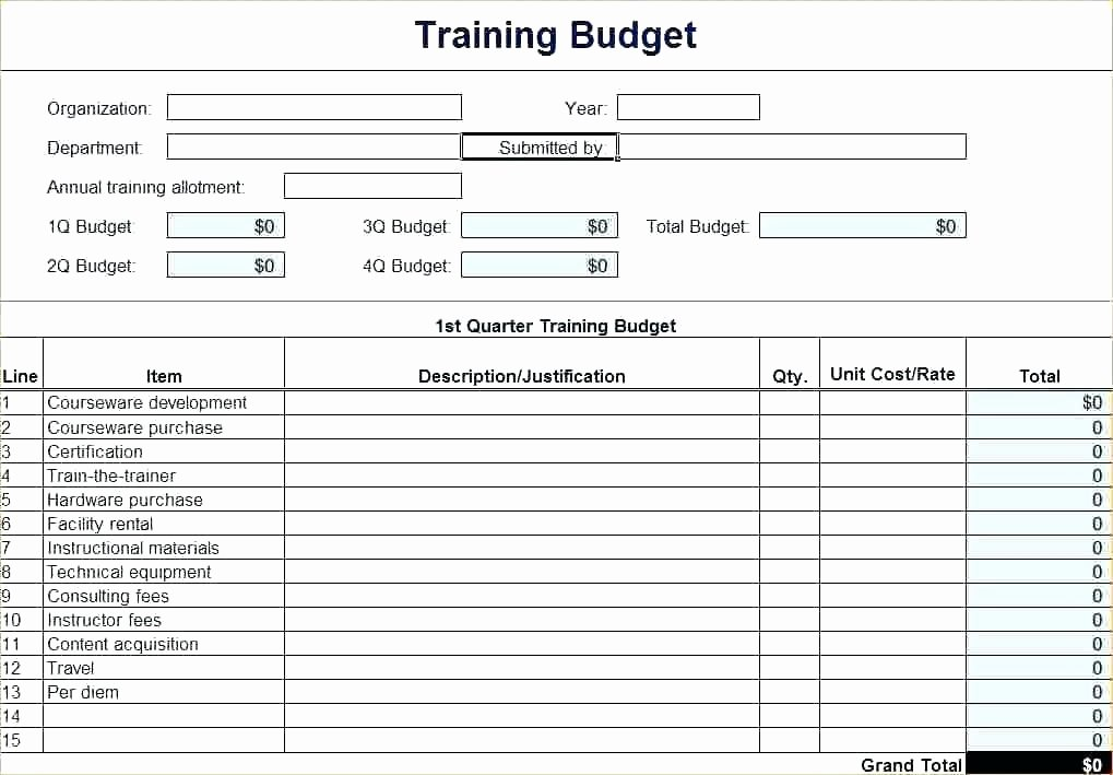 Non Profit organization Budget Template New Non Profit Bud Template Annual – Bbfinancialsfo