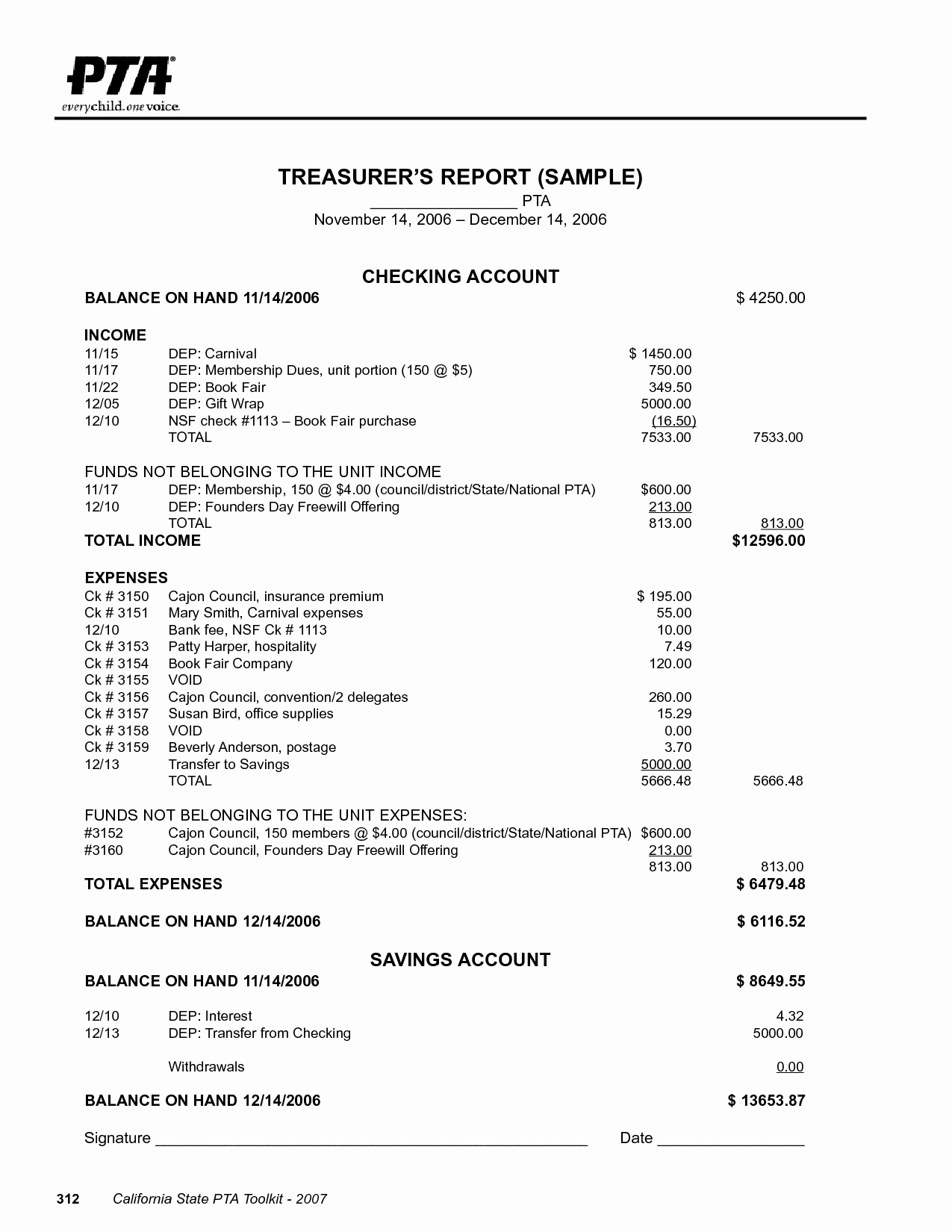 Non Profit Treasurer Report Template New the Treasurer's Report