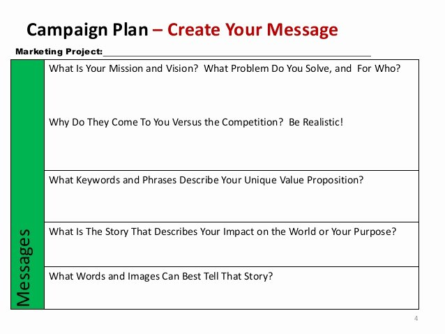 Nonprofit Marketing Plan Template Lovely Non Profit Marketing Campaign Template