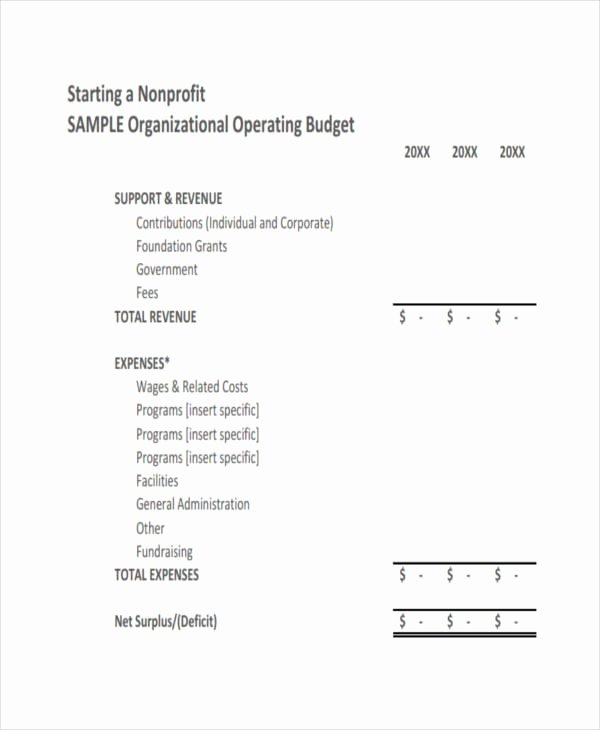 Nonprofit Operating Budget Template Elegant 6 Nonprofit Bud Templates Pdf