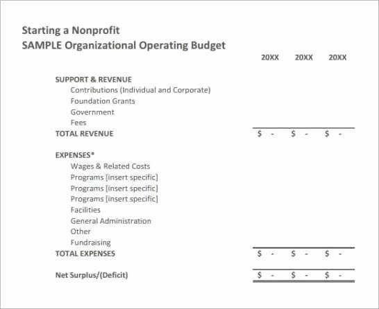 Nonprofit Operating Budget Template Elegant 7 Not for Profit Bud Templates Excel Templates
